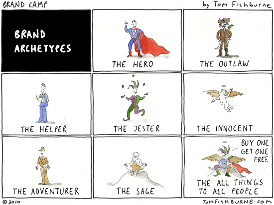 Tone Archetypes for Business Writing