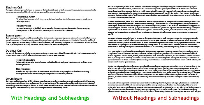 subheadings in an essay Inserting headings & subheadings using ms word this video explains how to use headings in a paper as well as how to modify ms word's out-of-the-box styles for each heading if you don't use ms word, you can still use the same principles discussed to manually create headings and subheadings.