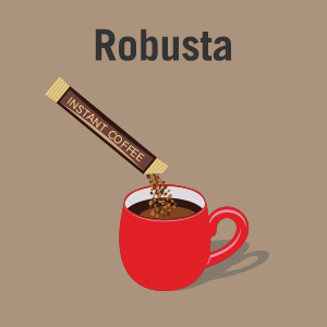 A Cup of Robusta Coffee